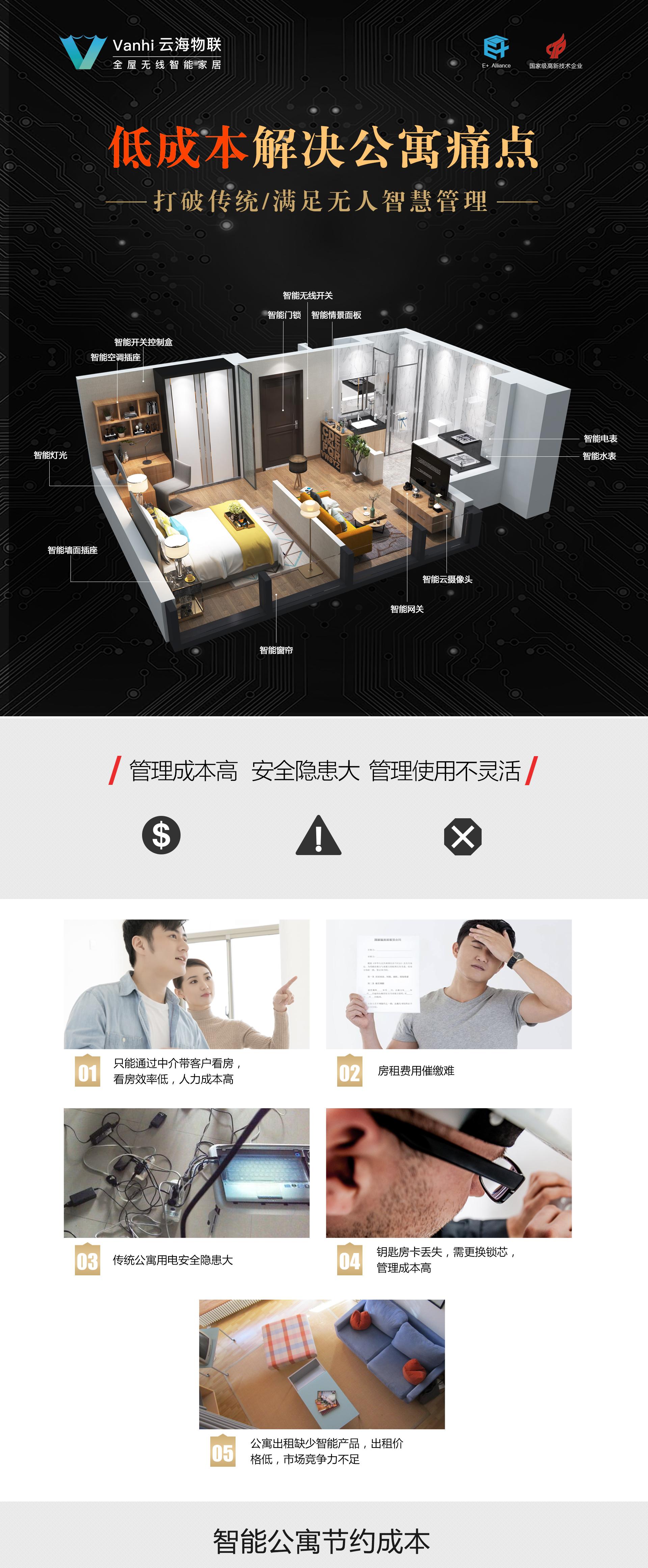 智慧公寓宣传图_01.jpg