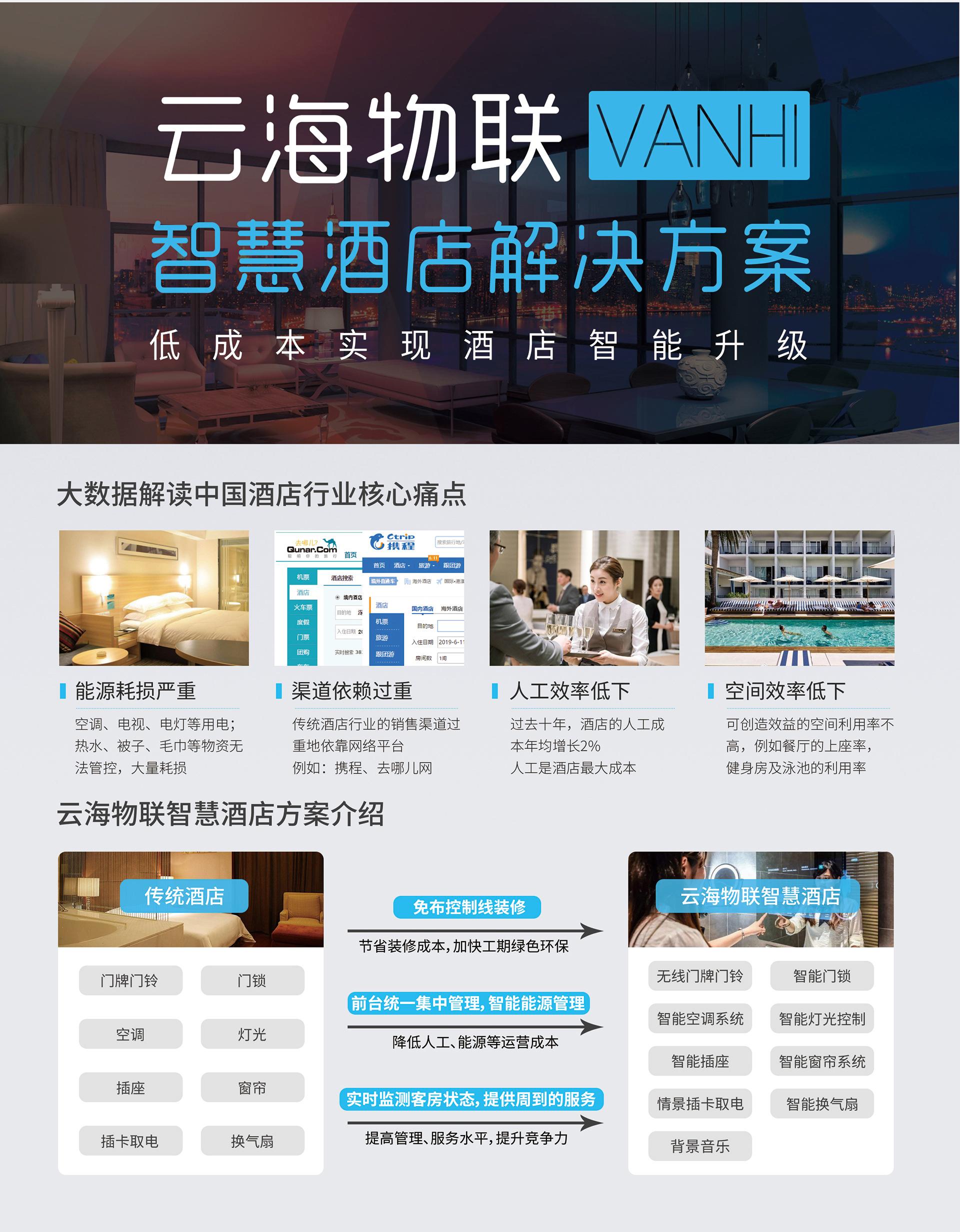 智慧酒店宣传单-正面.jpg